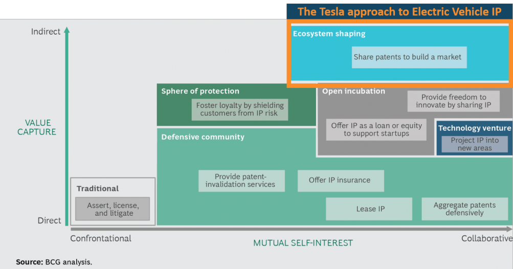 Open Source Satellite: Tesla Ecosystem Shaping