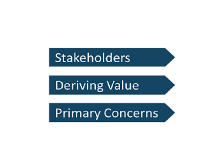 Who are our Stakeholders, and what do they worry about?