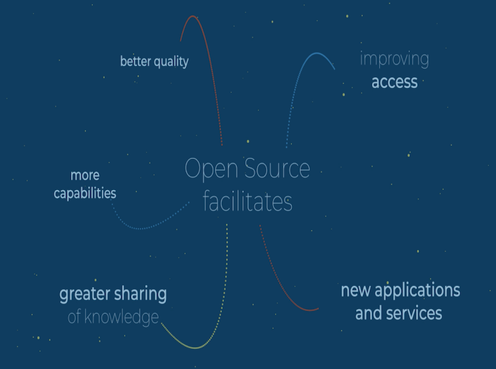 What are the benefits of an Open Source Satellite?